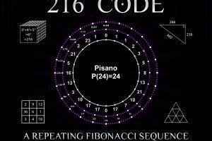Pisano P(24)=24_b