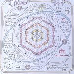 Flower Of Life Jain 108 Sacred Geometry